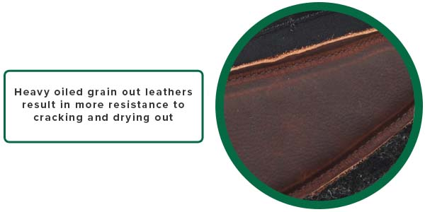 Heavy oiled grain out leathers result in more resistance to cracking and drying out