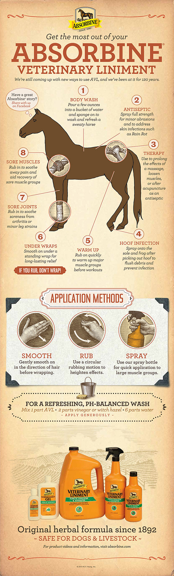 2015-11-Absorbine-Liniment-Infographic