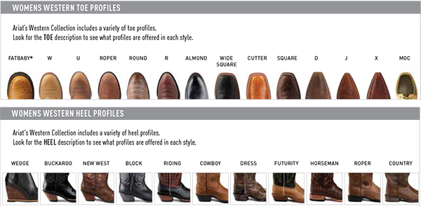 Women's Western Toe and Heel Profiles